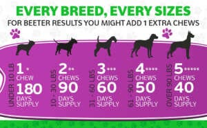 Artulano probiotic chews for every breed and sizes
